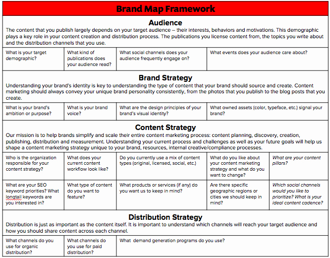 B2b Proposal Template Best Of Dr4ward What are 21 Questions to ask and Answer for Your