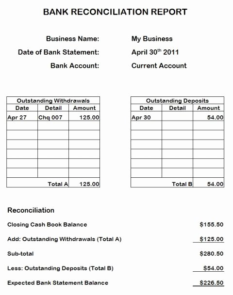 Balance Sheet Reconciliation Template Best Of Bank Reconciliation Statements