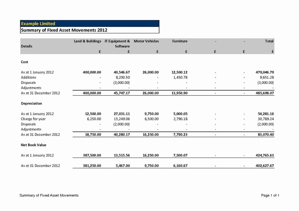 Balance Sheet Reconciliation Template Lovely Balance Sheet Reconciliations Template