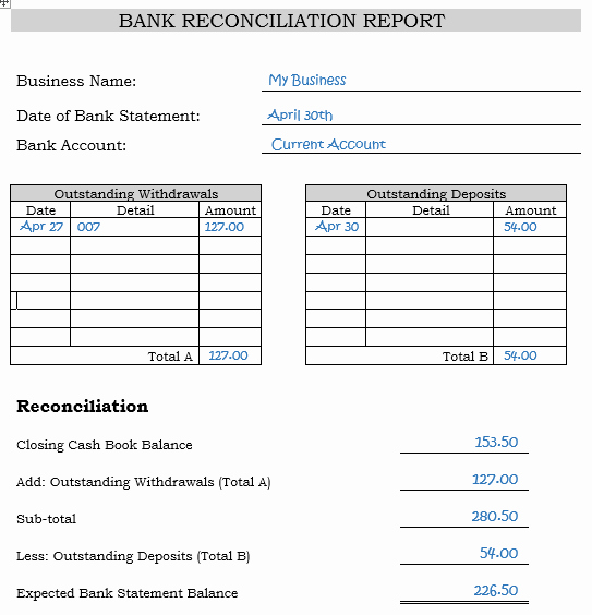 Balance Sheet Reconciliation Template Lovely Bank Reconciliation Statements