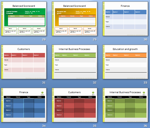 Balanced Scorecard Template Word Beautiful Balanced Scorecard Template