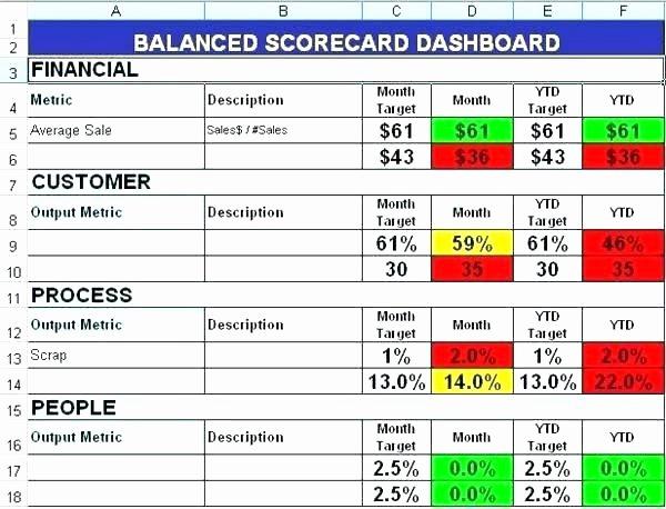 Balanced Scorecard Template Word Beautiful Excel Scorecard Template Mythologenfo