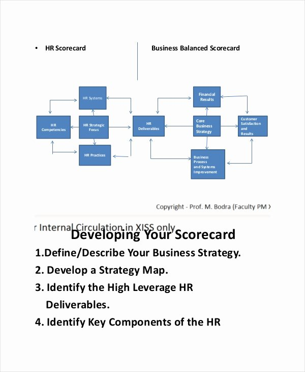 Balanced Scorecard Template Word Inspirational Hr Scorecard Template – 6 Free Word Pdf Documents