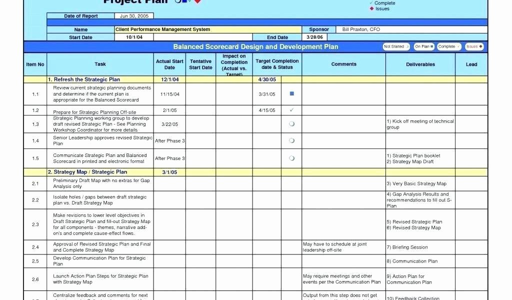 Balanced Scorecard Template Word New Employee Performance Scorecard Template Excel