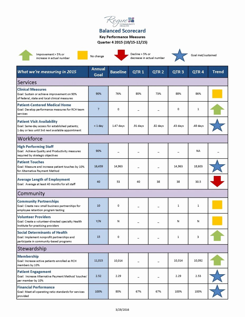 Balanced Scorecard Template Word New List Of Synonyms and Antonyms Of the Word Scorecard