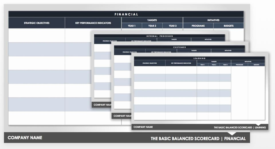 Balanced Scorecard Template Word Unique Balanced Scorecard Examples and Templates