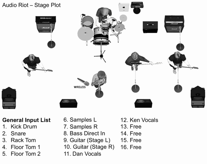 Band Input List Template Fresh Stage Plot Audio Riot Ultimate Live Band Experience