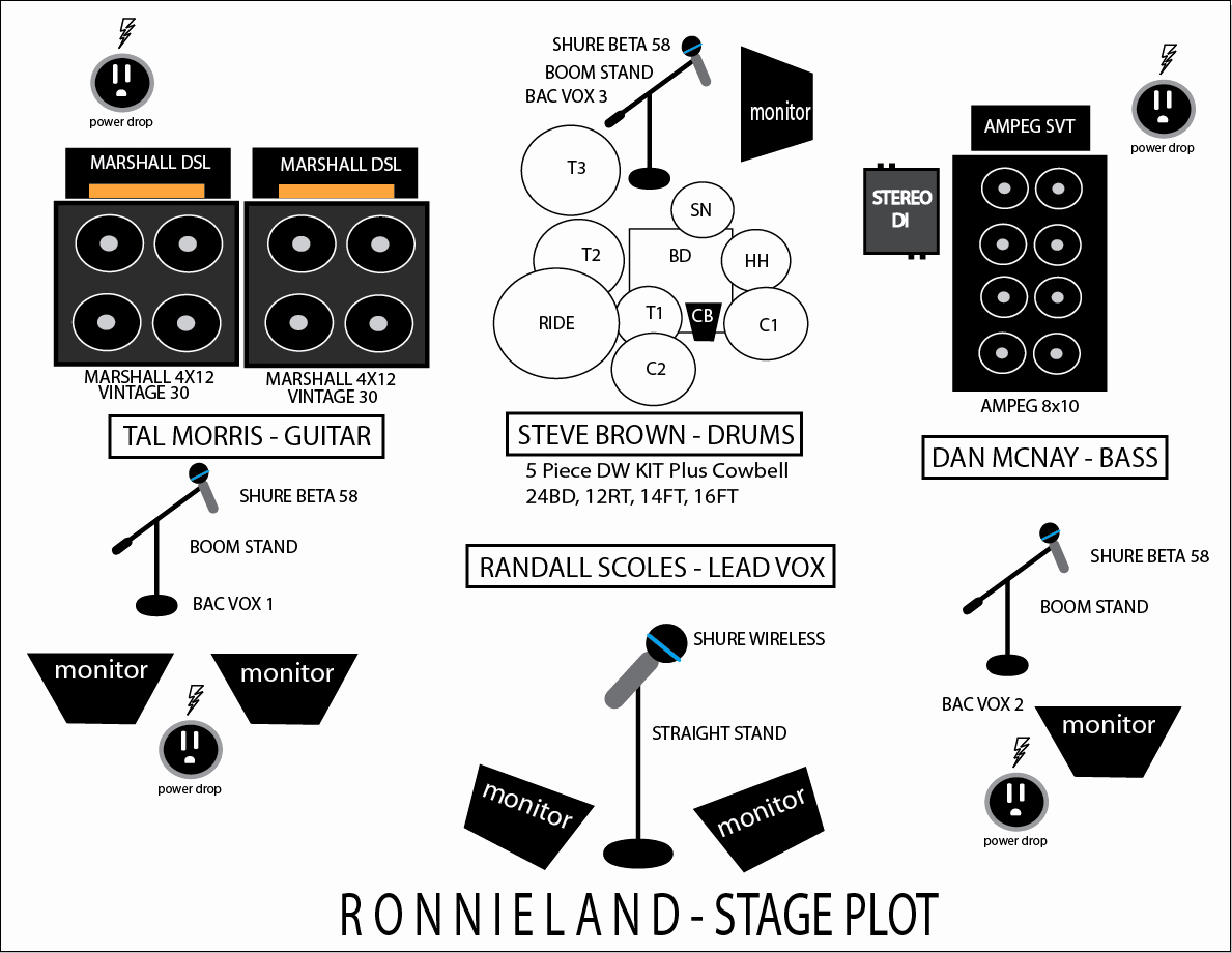 Band Input List Template Lovely Band Stage Plot Template