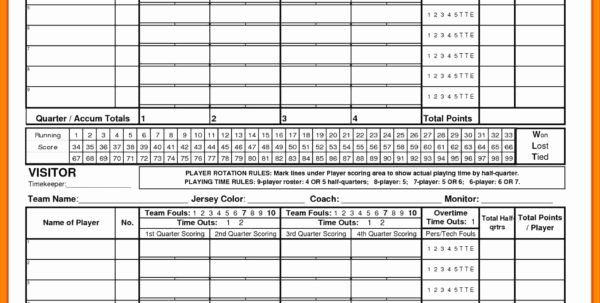 Baseball Card Inventory Excel Template Unique Baseball Card Inventory Spreadsheet Google Spreadshee
