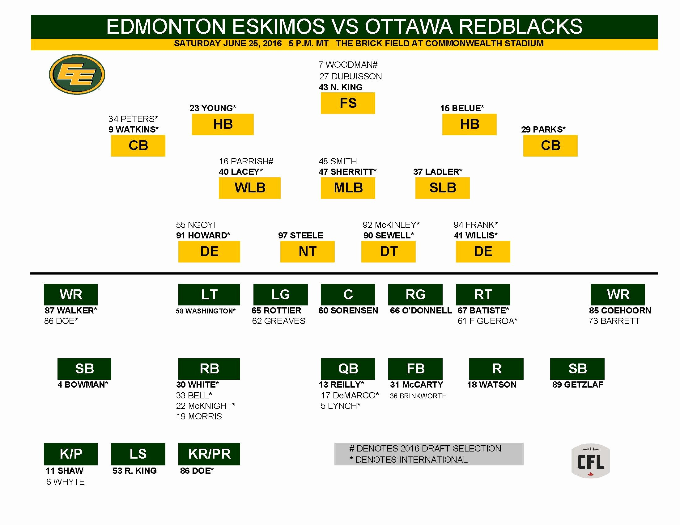 Baseball Depth Chart Template Excel Beautiful Depth Chart and Roster Edmonton Eskimos