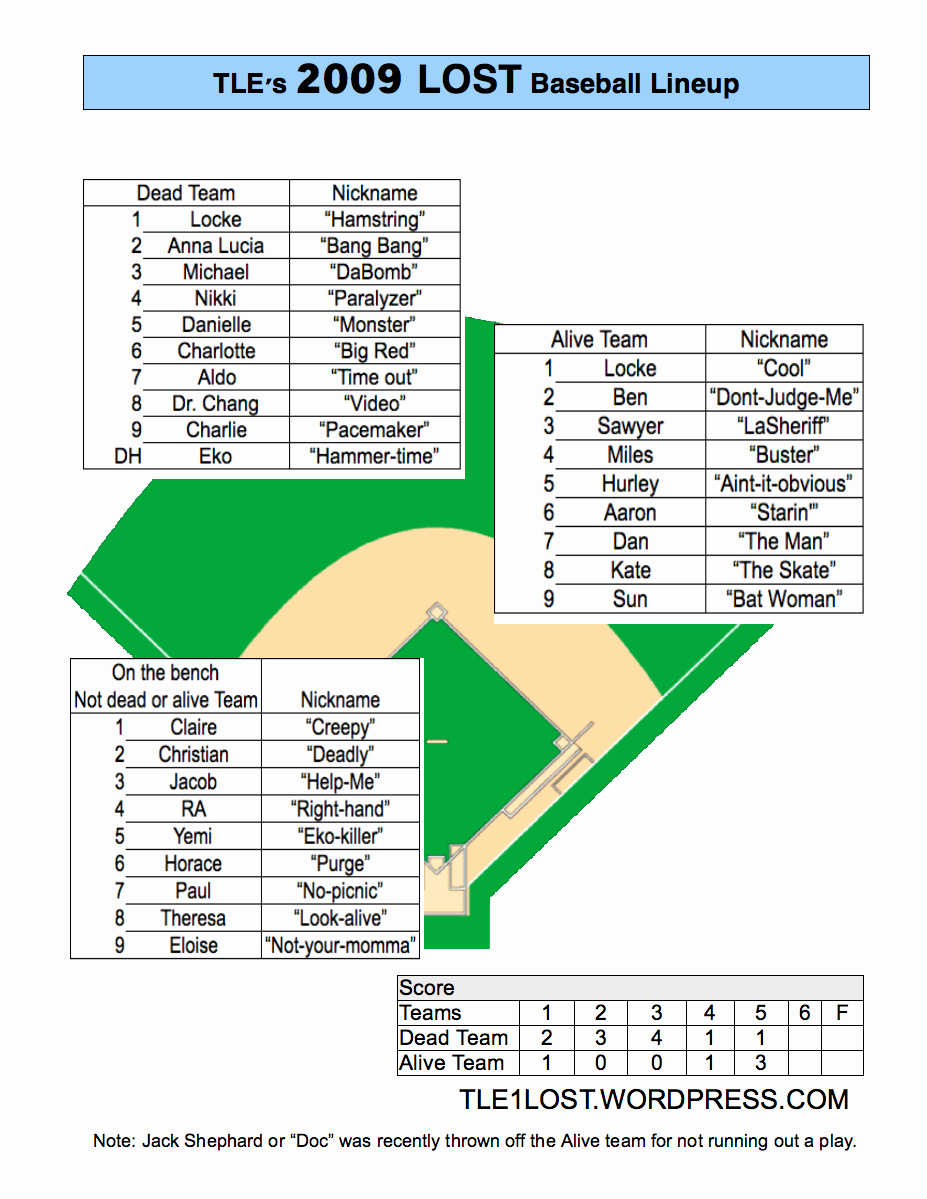 Baseball Depth Chart Template Excel Best Of Baseball Position Sheet