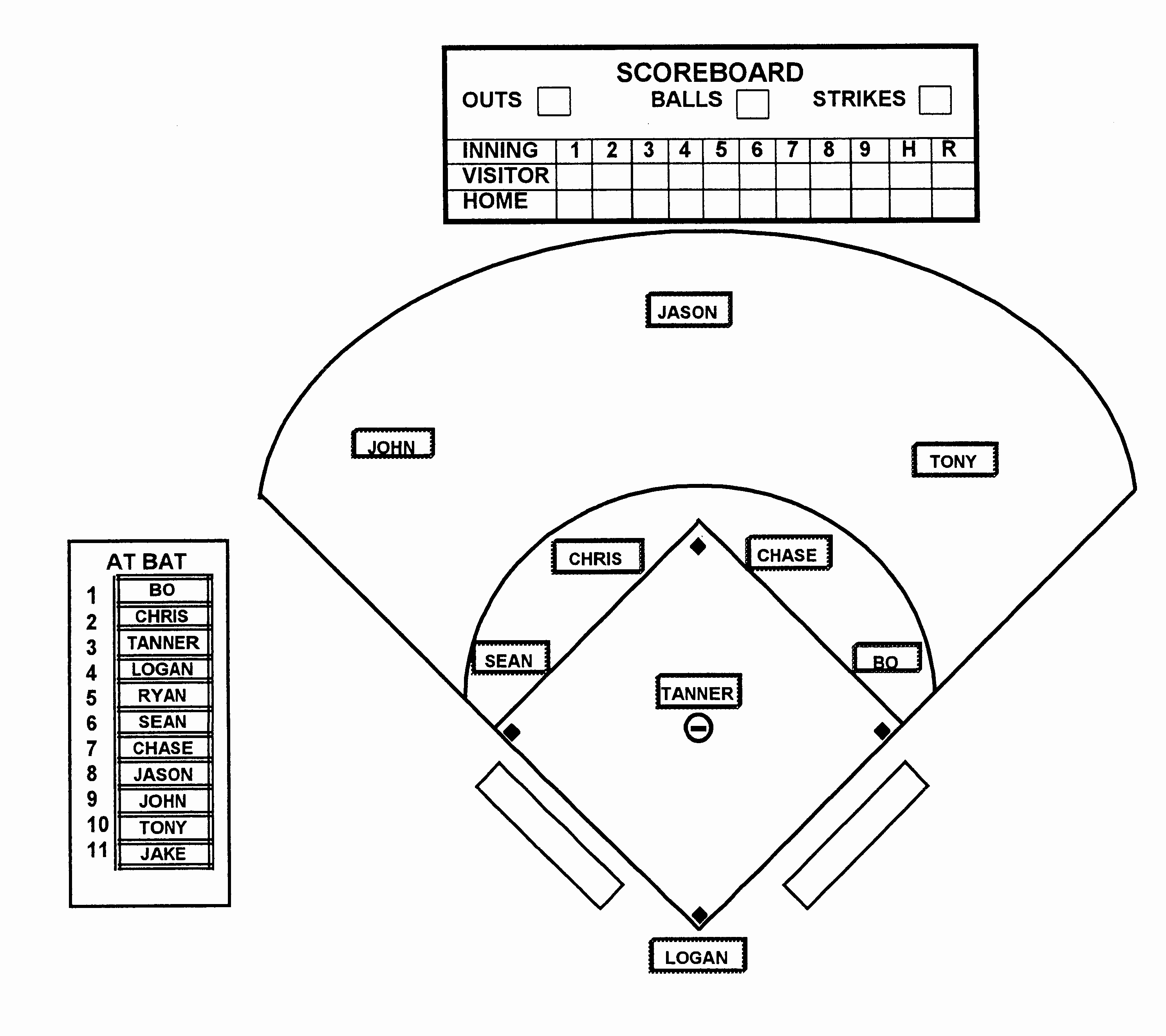 Baseball Depth Chart Template Excel Elegant Patent Us Baseball and soccer Training System for