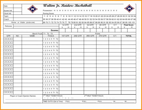 Baseball Depth Chart Template Excel Inspirational Baseball Stats Spreadsheet Google Spreadshee Baseball