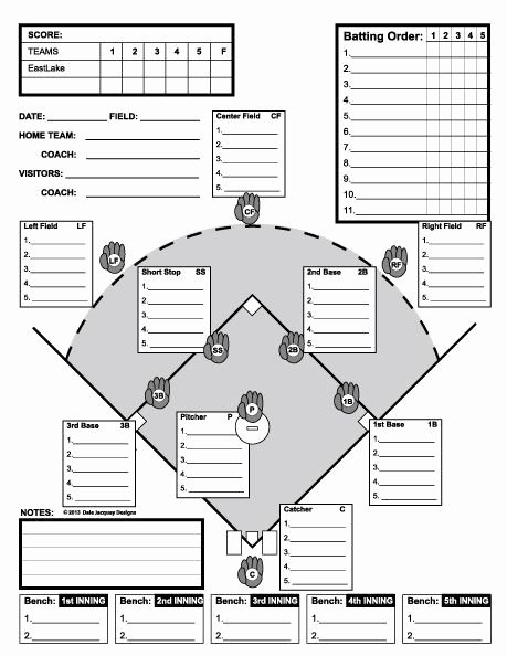 Baseball Depth Chart Template Excel Lovely Baseball Line Up Custom Designed for 11 Players Useful