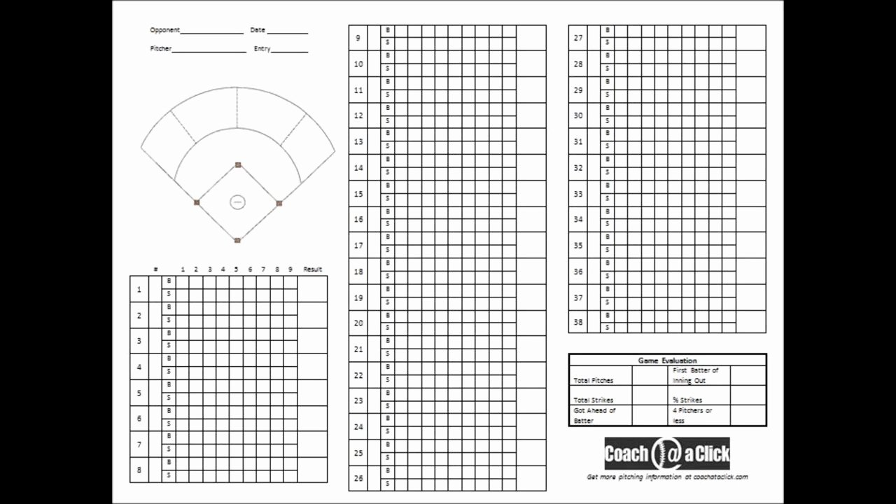 Baseball Wristband Template New How to Use Coachataclick S Pitching Charts
