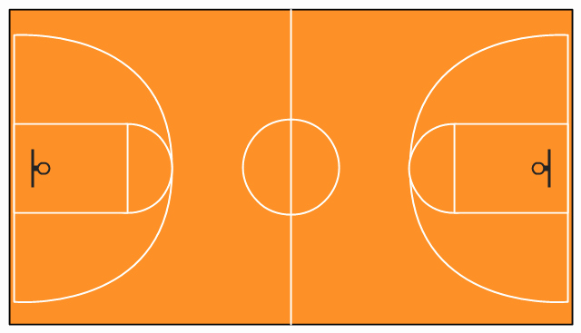 Basketball Court Design Template Luxury Basketball Plays Diagrams