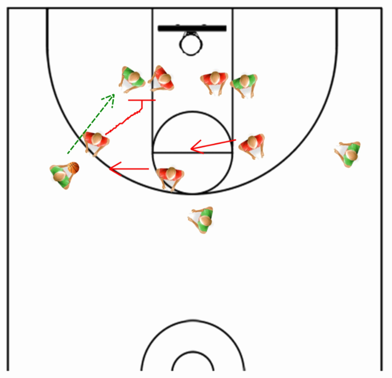 Basketball Play Diagram Awesome Coaching Defensive Basketball How to Stop A Dominant