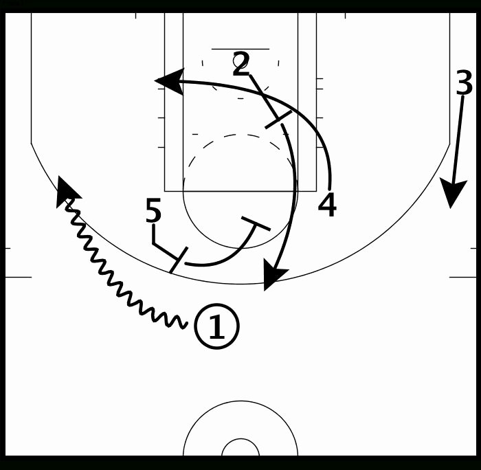 Basketball Play Diagram Awesome Laker Room How to Read Diagrams Of Basketball Plays