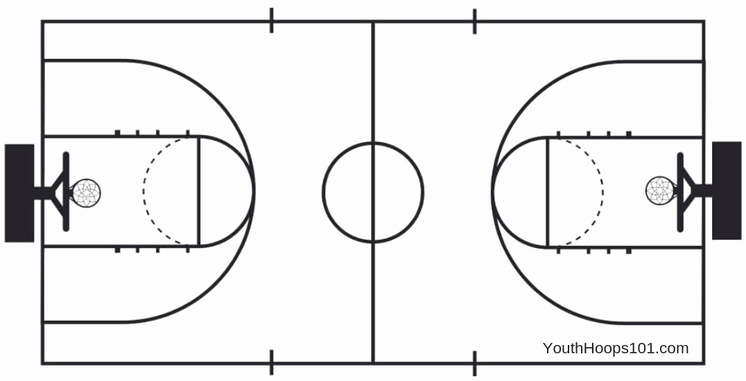 Basketball Play Diagram Beautiful Need A Basketball Court Template 14 Blank Printable Court