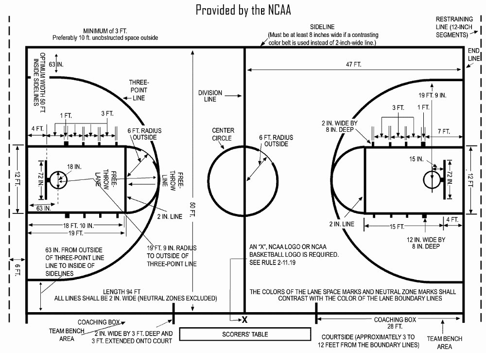 Basketball Play Diagram Lovely Basketball Court Diagrams Printable
