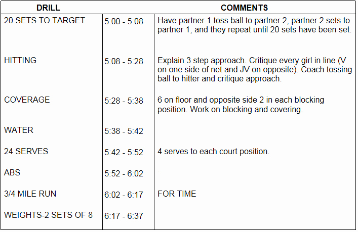 Basketball Practice Schedule Template Awesome High School soccer Tryout Plan Best Games Resource