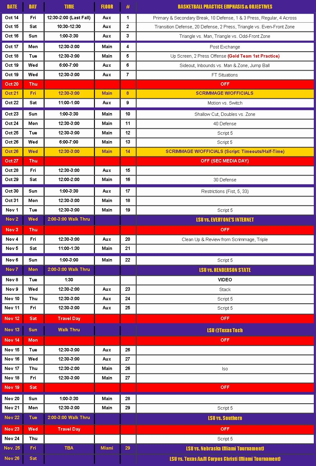 Basketball Practice Schedule Template Fresh 29 Of Football Practice Plan Template