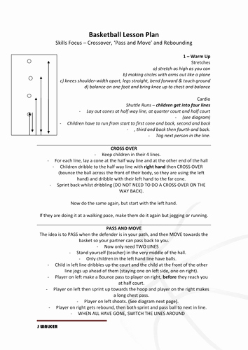Basketball Practice Schedule Template Luxury Basketball Lesson Plans by Joffer