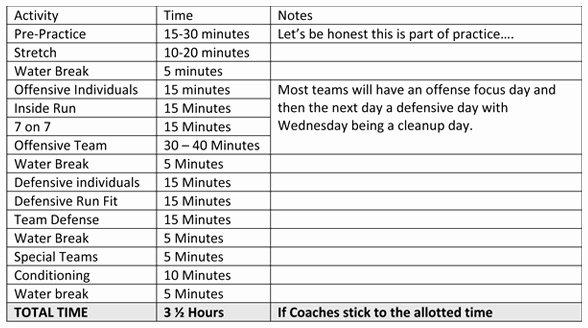 Basketball Practice Schedule Template Luxury some Description