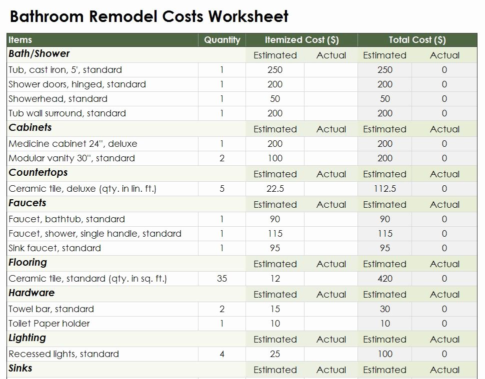 Bathroom Remodel Checklist Excel Best Of Excel Templates