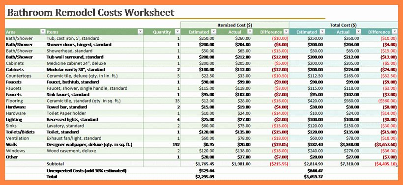 Bathroom Remodel Checklist Excel New Copy Kitchen Remodel Cost Calculator – Wow Blog