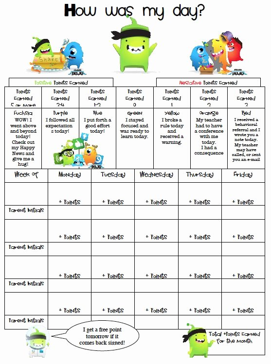 Behavior Plan Template for Elementary Students Fresh Second Grade is the Bee S Knees Classroom Management