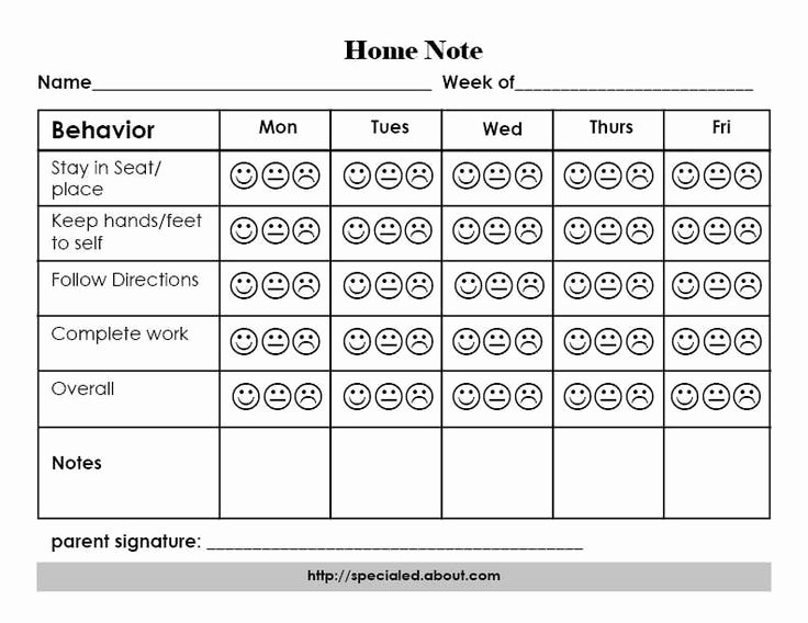 Behavior Plan Template for Elementary Students Lovely A Home Note Program to Support Positive Student Behavior