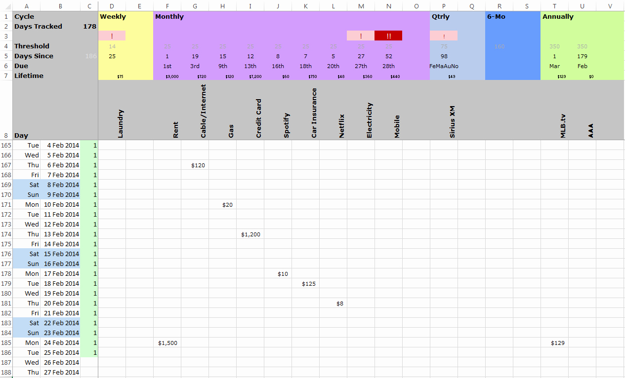 Bill Tracker Excel Template Best Of Github Ernesthwang Spreadsheets Bills A Simple Excel