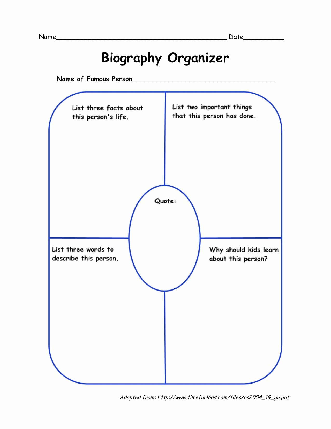 Biography Report Outline Elegant Introducing 2nd Grade Students to Research