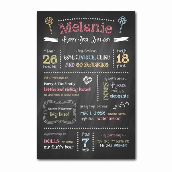 Birthday Chalkboard Template Beautiful First Birthday Chalkboard Template