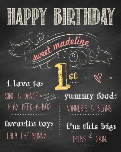 Birthday Chalkboard Template Fresh 17 Best Ideas About Chalkboard Template On Pinterest
