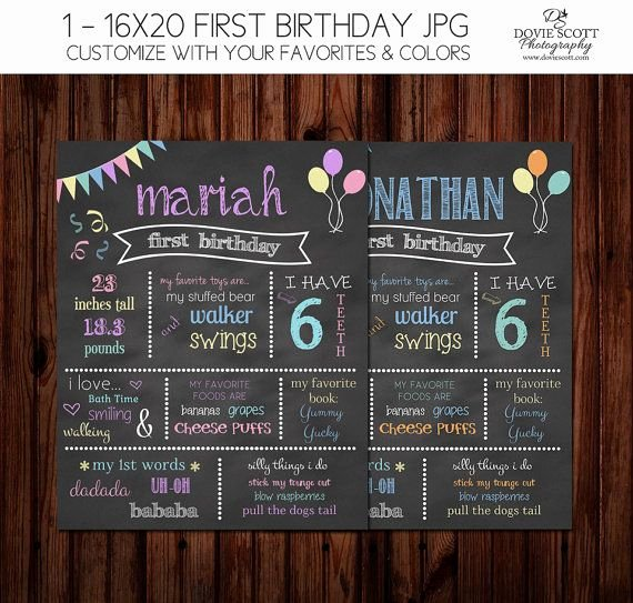 Birthday Chalkboard Template Fresh First Birthday Chalkboard Poster Printable Birthday