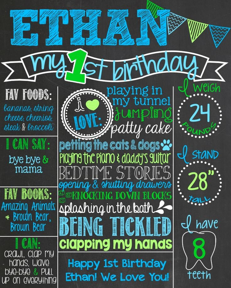 Birthday Chalkboard Template Lovely Pinterest Discover and Save Creative Ideas