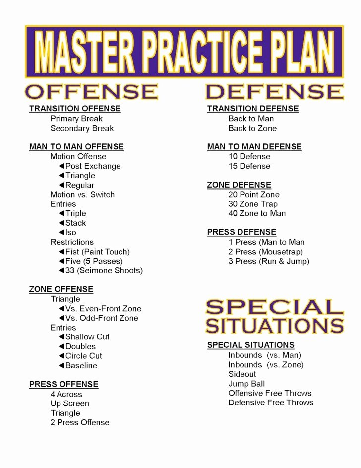 Blank Basketball Practice Plan Template Best Of 004 Plan Template Basketball Practice Pdf Tinypetition