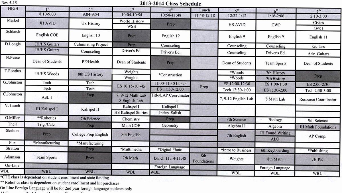 Blank Basketball Practice Plan Template Lovely 30 Of Football Practice Schedule Template