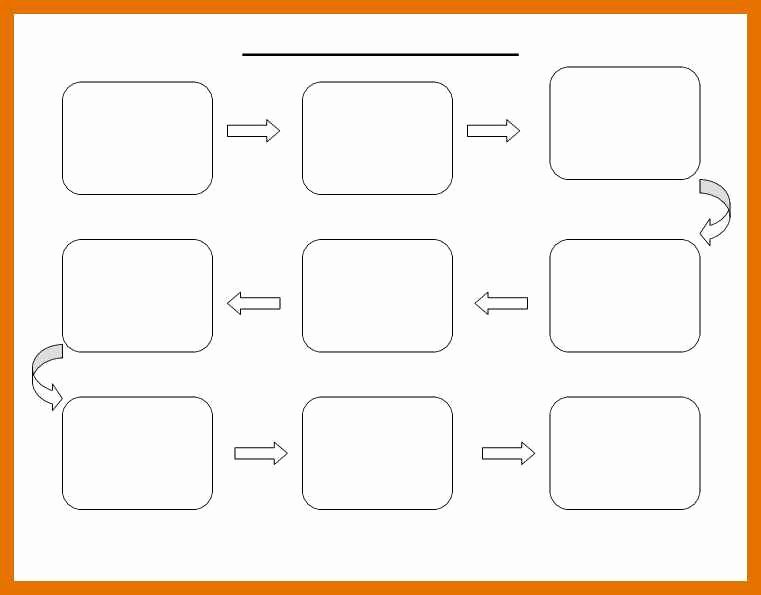 Blank Flow Chart Template for Word Best Of 7 8 Flowchart Template