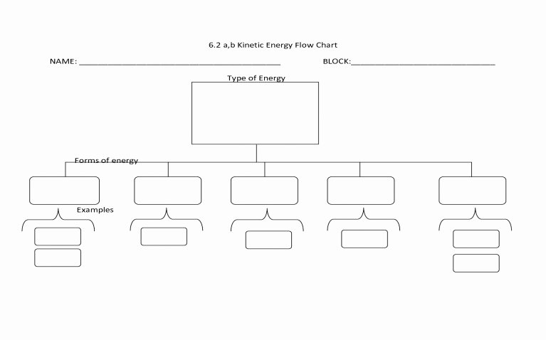 Blank Flow Chart Template for Word Elegant Blank Flow Chart Free – Free Flowchart Template Word 46
