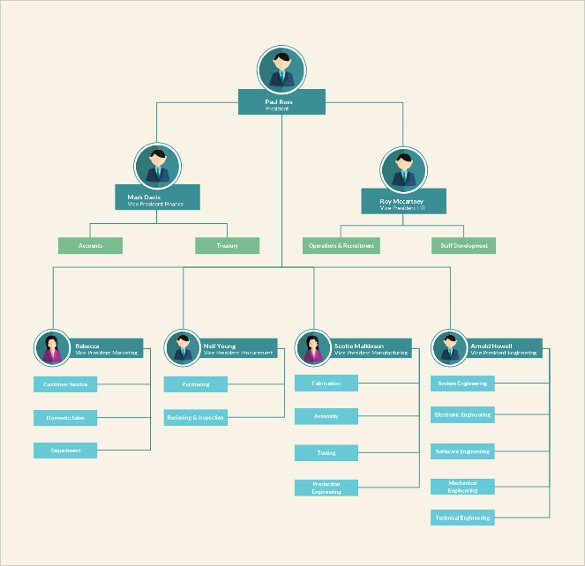 Blank Flow Chart Template for Word New 40 Flow Chart Templates Free Sample Example format