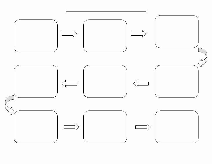 Blank Flow Chart Template for Word New Blank Flow Chart Template for Word