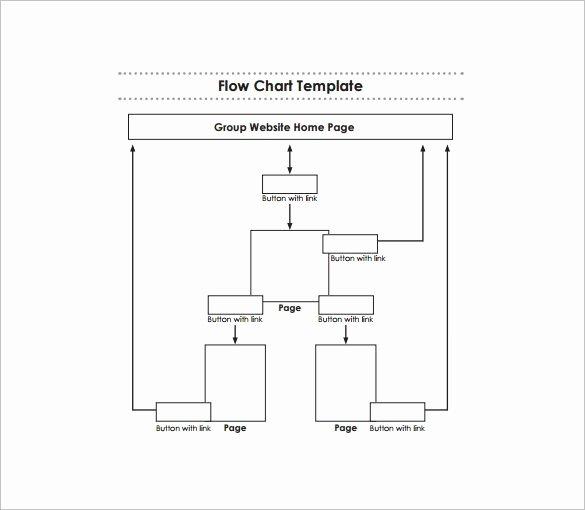 Blank Flowchart Template Beautiful 30 Flowchart Templates Free Word Excel Ppt formats