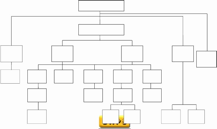 Blank Flowchart Template Best Of Flowchart Templates for Word