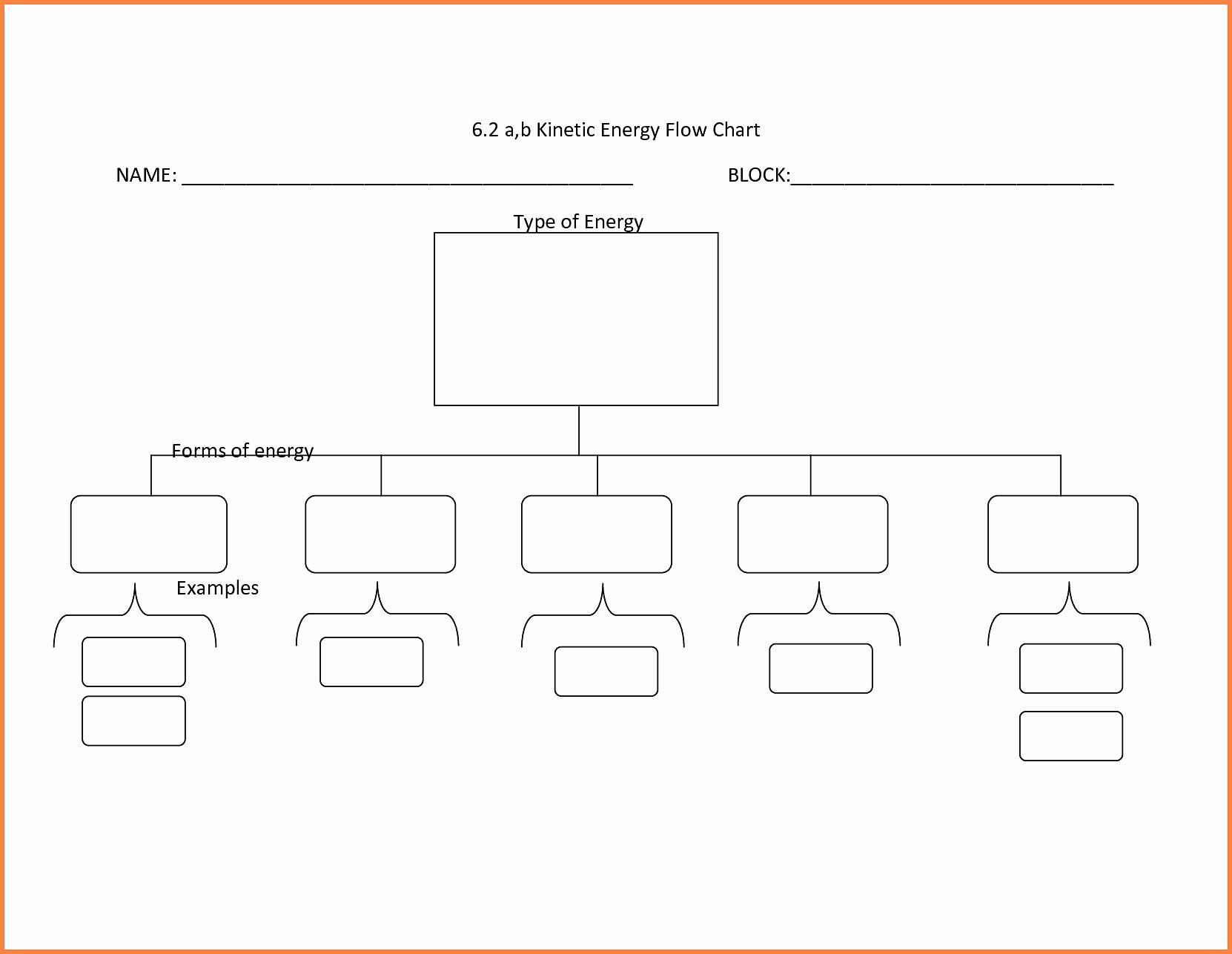 Blank Flowchart Template Elegant Blank organizational Chart Sales Report Template Flow I17