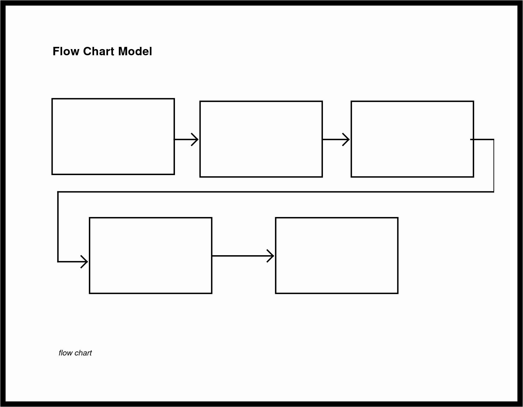 Blank Flowchart Template Lovely Flow Chart Template for Kids Shopgrat Basic Sample