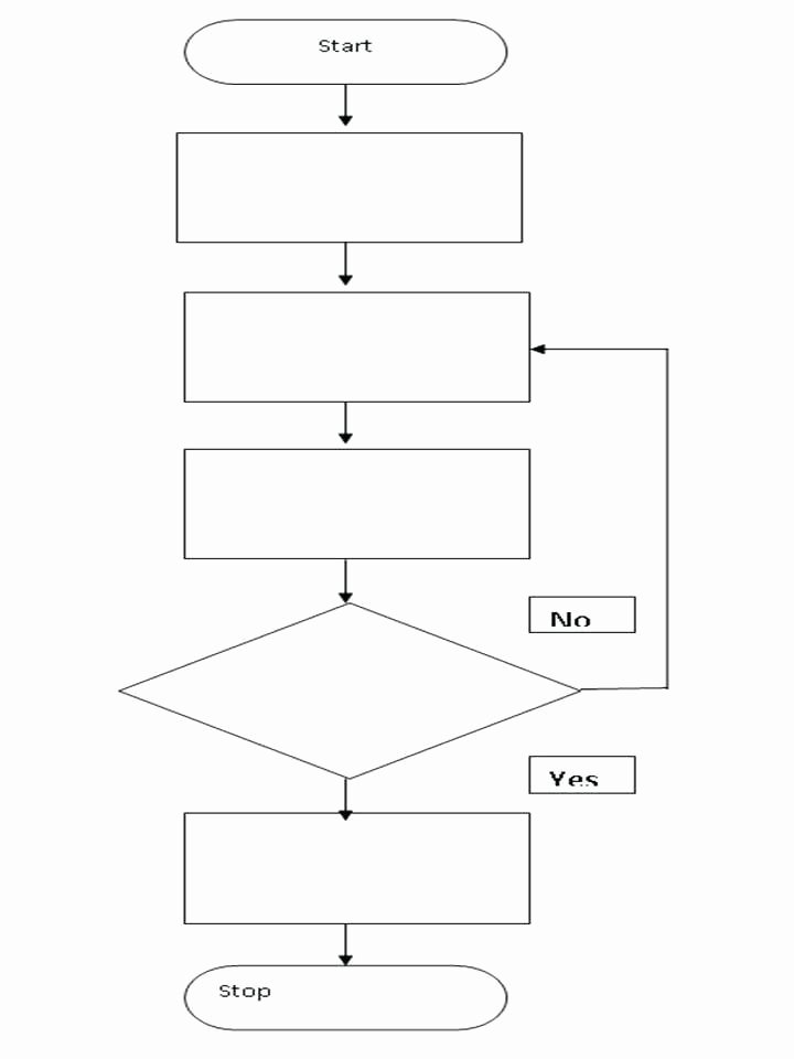Blank Flowchart Template Lovely Free Printable Flow Chart – Blank Flowchart Template Free