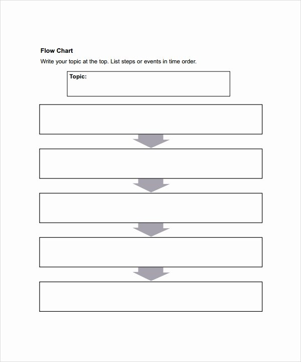 Blank Flowchart Template Unique Blank Chart Templates 8 Download Free Documents In Pdf